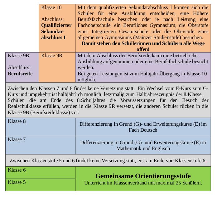 Aufbau_RSplus